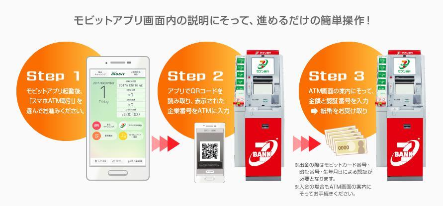 モビットのスマホアプリで融資を受ける手順