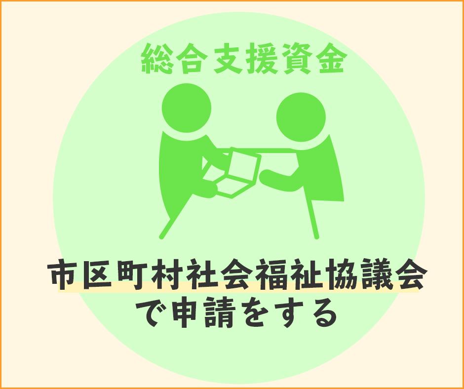 総合支援資金は市区町村社会福祉協議会で申請をする