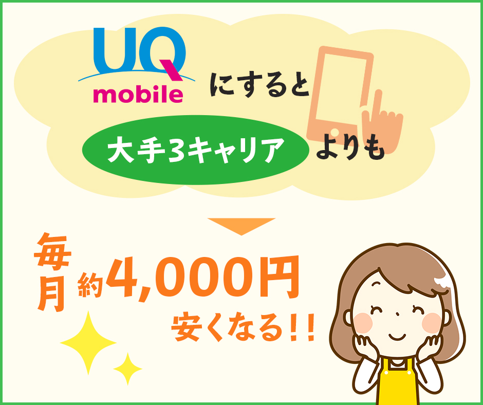 UQモバイルにすると毎月これだけ安くなる