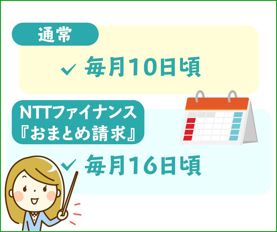 ドコモの利用料金は毎月10日または16日に確定する