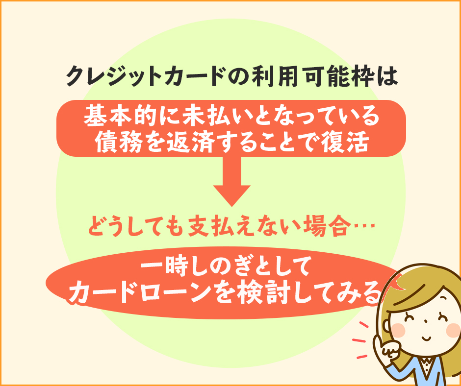 クレジットカードの利用可能枠を復活させてIIJmio (みおふぉん)の利用料金が決済できるようにする方法