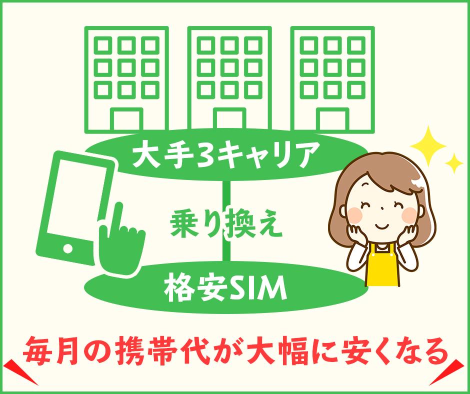 携帯代を滞納する前に格安SIMに乗り換えも検討しよう!