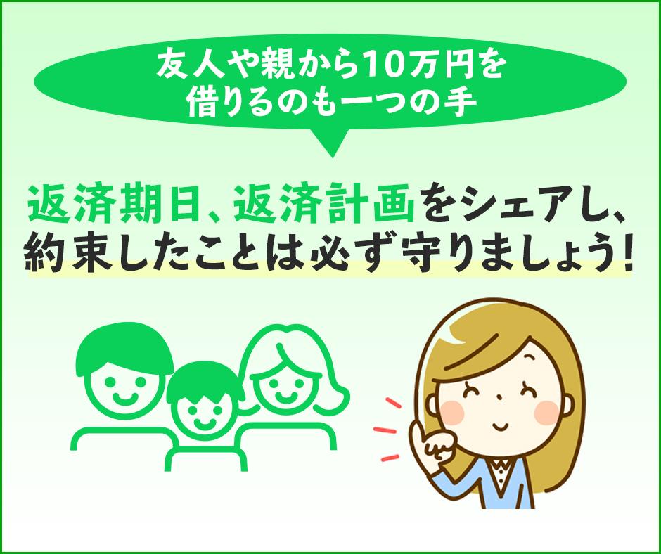 友人や親に10万円借りる