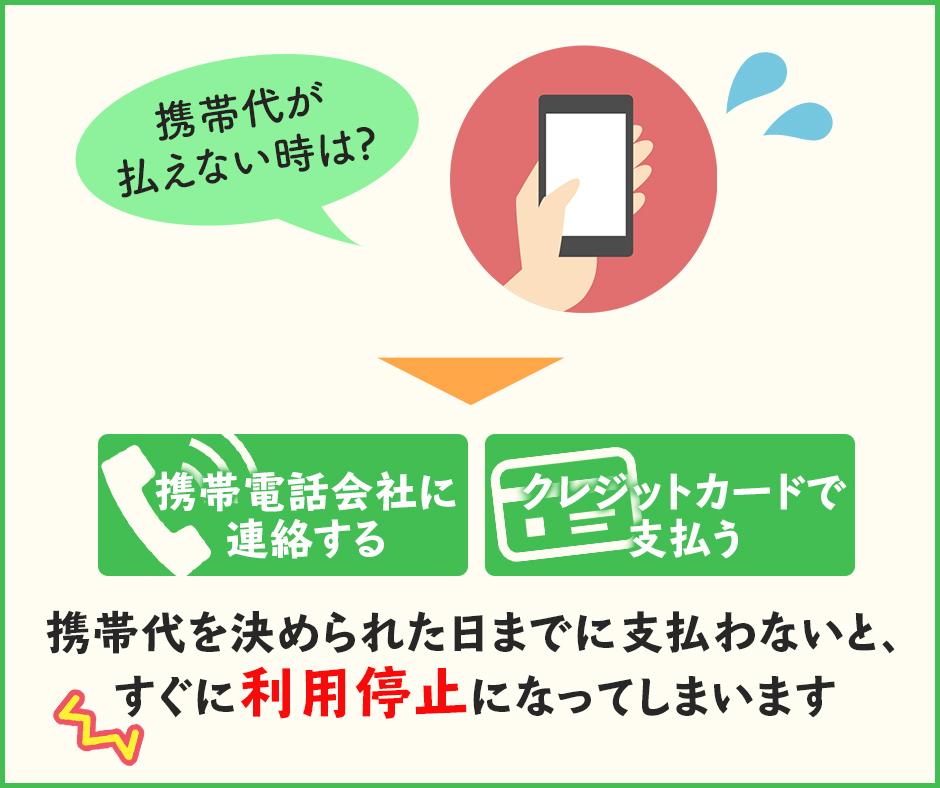携帯代が払えない時の対処法