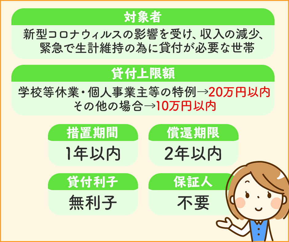 緊急事態における緊急小口資金の借り方・申請方法