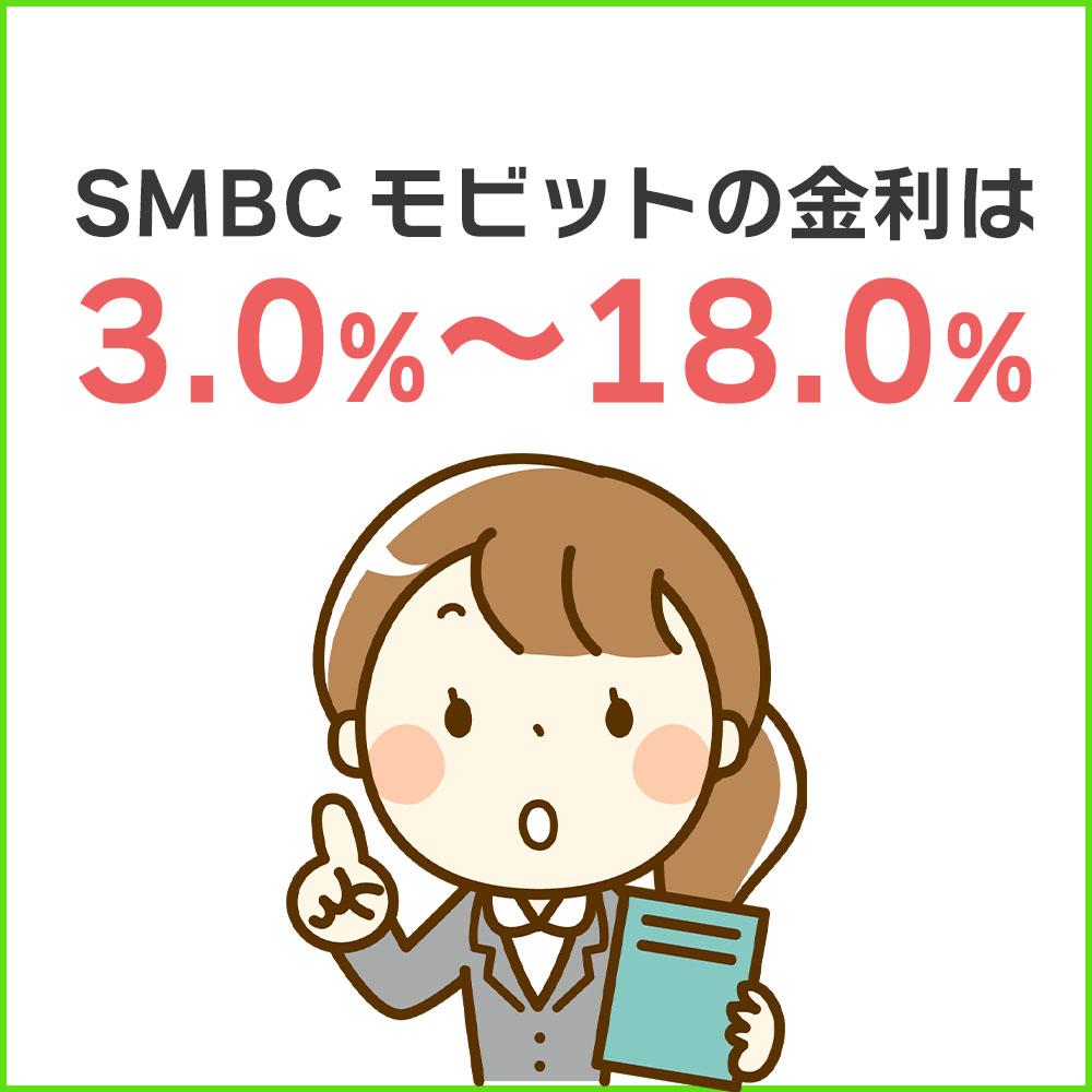 SMBCモビットからお金を借りた場合のかかる金利