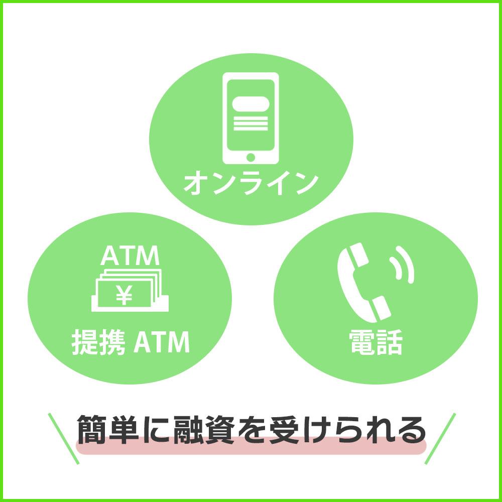提携ATMやオンライン、電話でも融資ができる