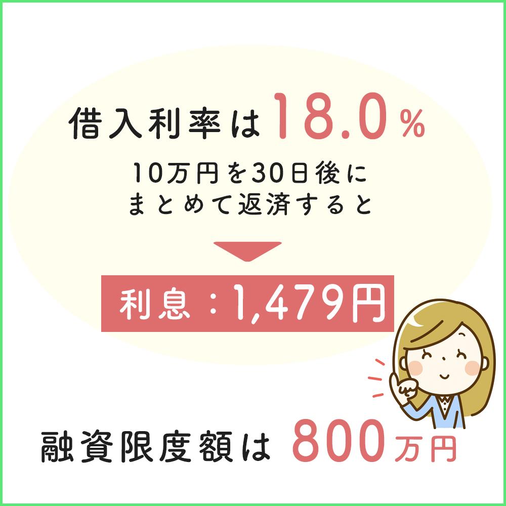 アイフルの借入利率は18.0%・融資限度額は800万円まで