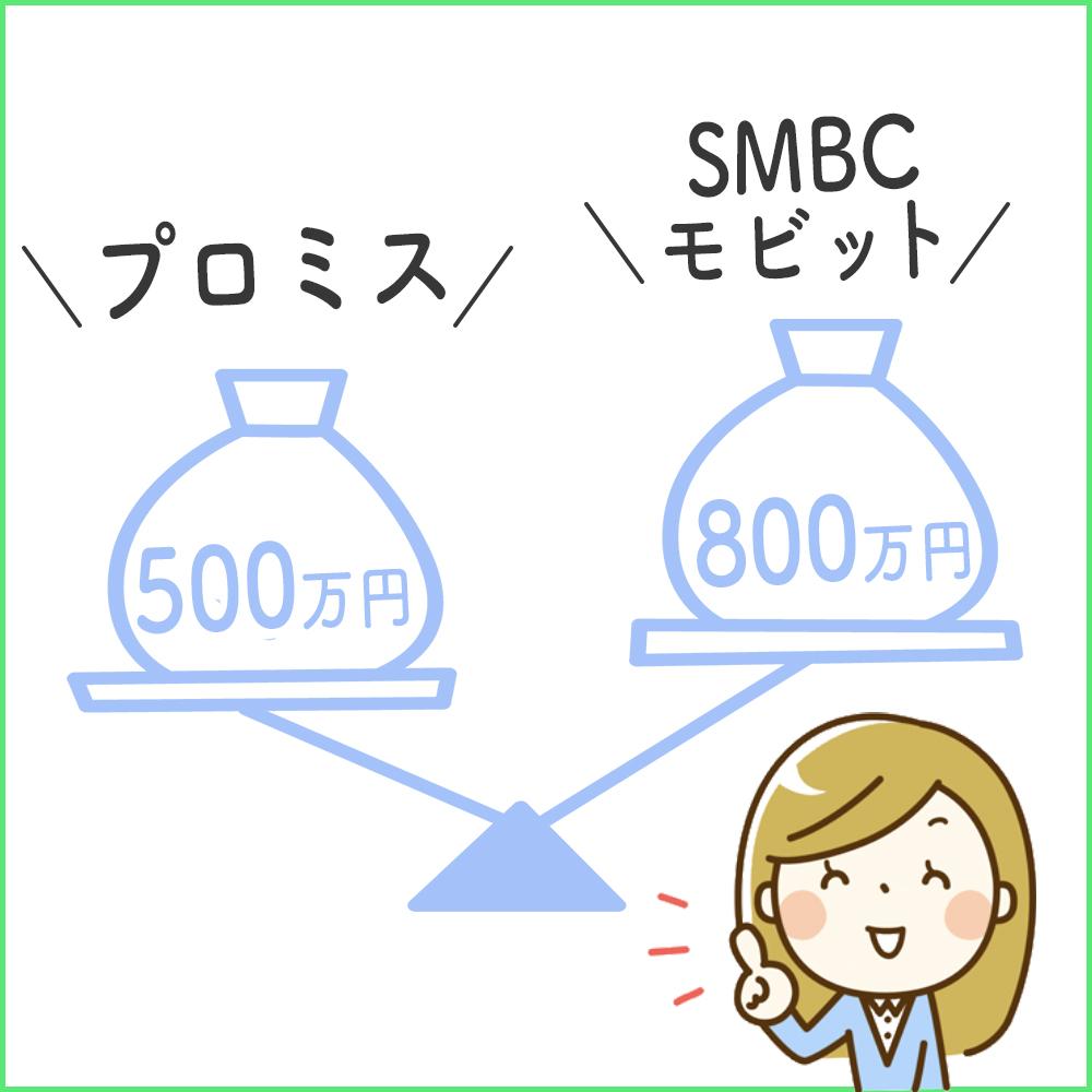 融資限度額が多いのはSMBCモビット
