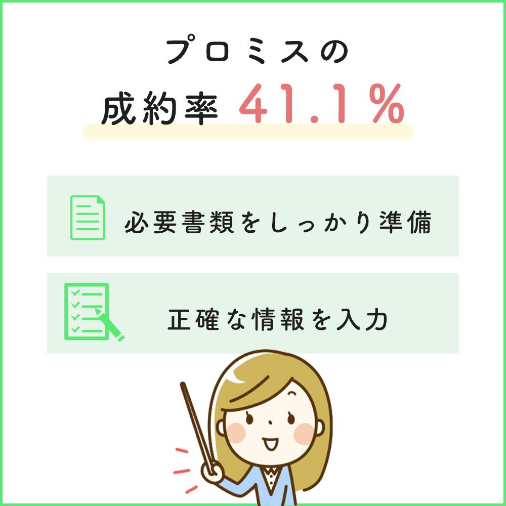 プロミスの成約率は41.1%