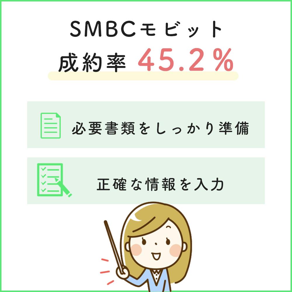 SMBCモビットの成約率は45.2%