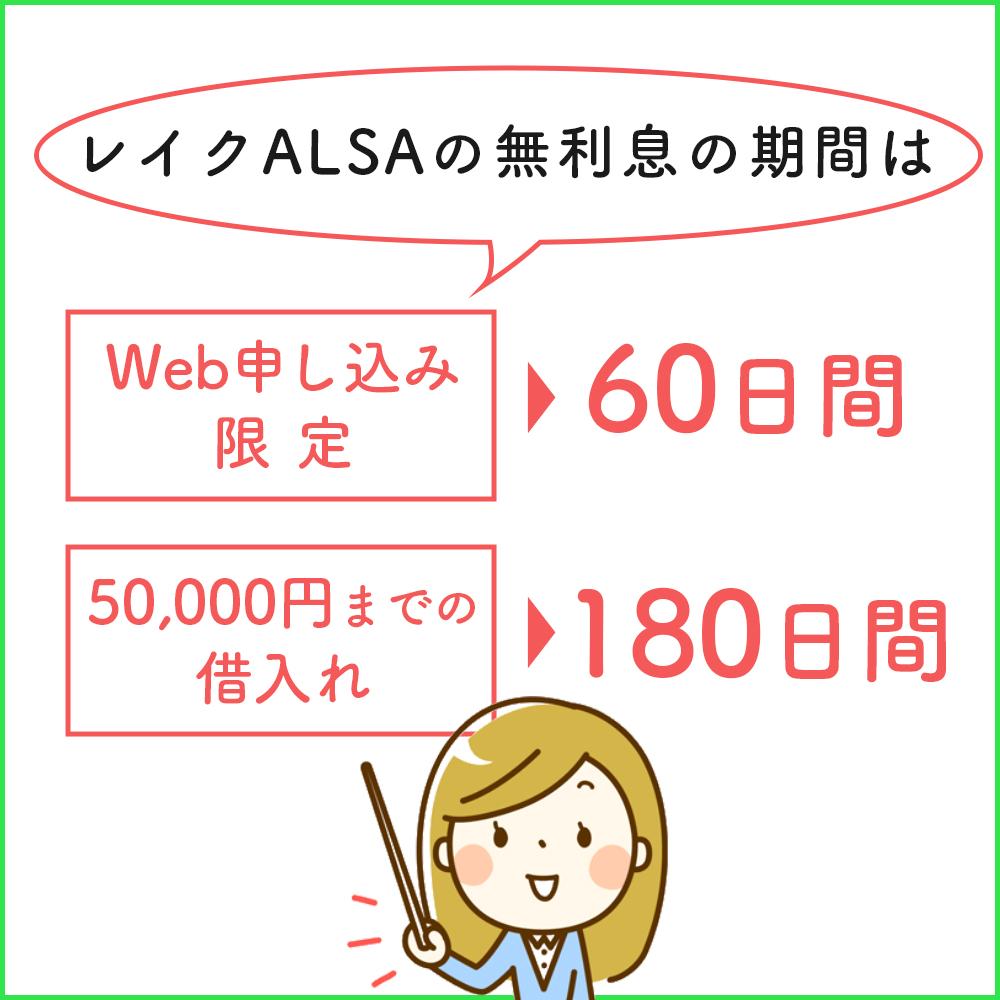 レイクALSAの無利息の期間は60日から180日!
