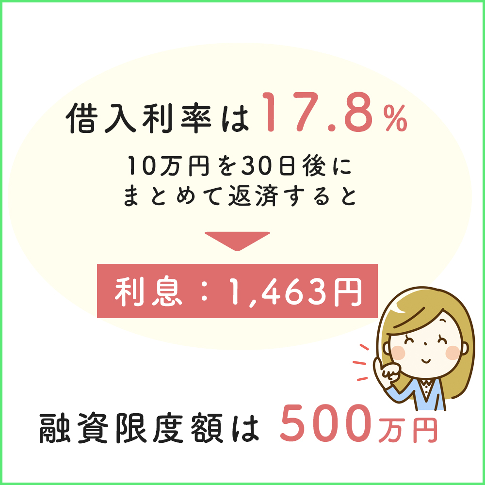 プロミスの借入利率は17.8%・融資限度額は500万円まで